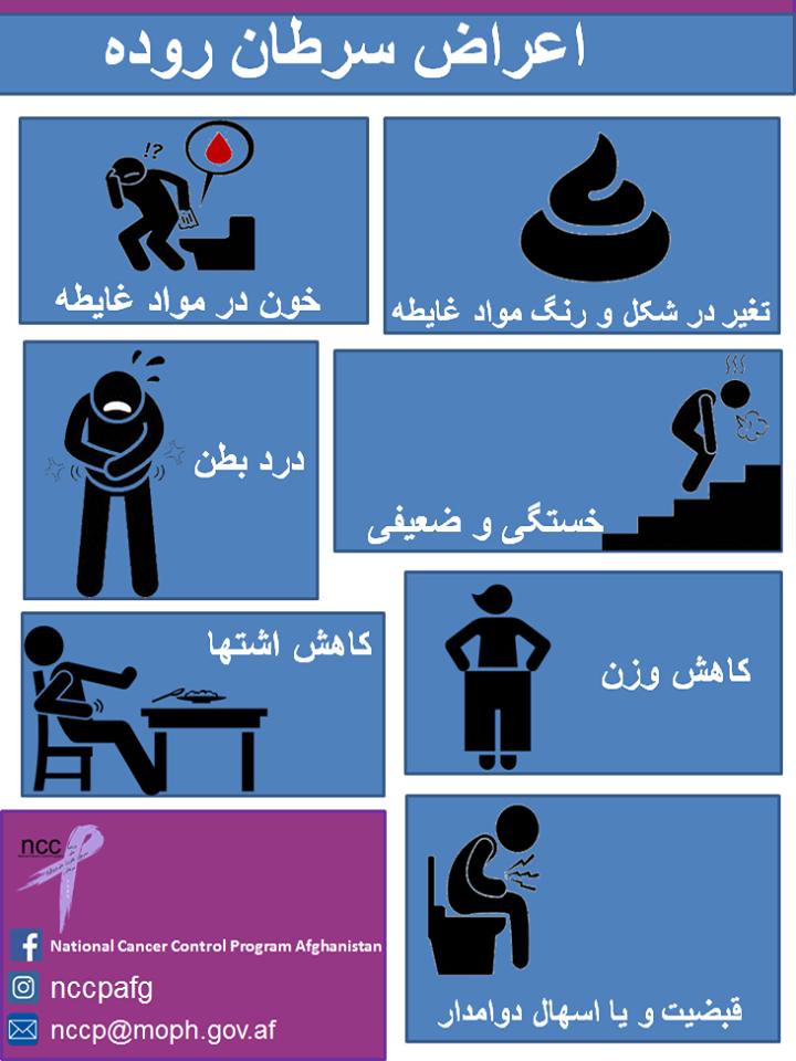 اعراض سرطان روده