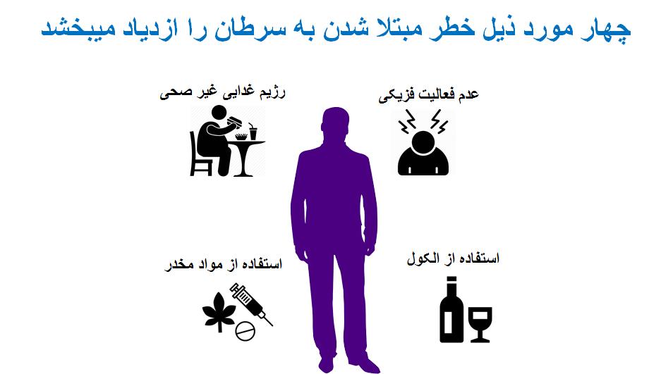 ۴ عامل عمده خطر سرطان ها